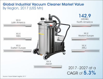 * Global-industrial-vac-market.jpg